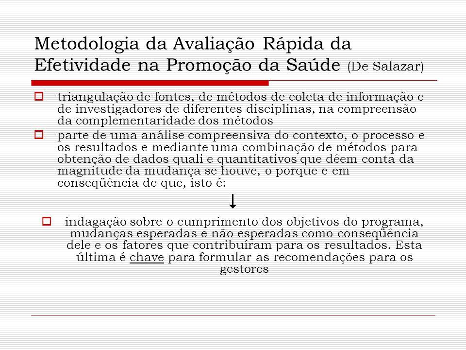 Metodologia da Avaliação Rápida da Efetividade na Promoção da Saúde (De Salazar)  triangulação de fontes, de métodos de coleta de informação e de inv