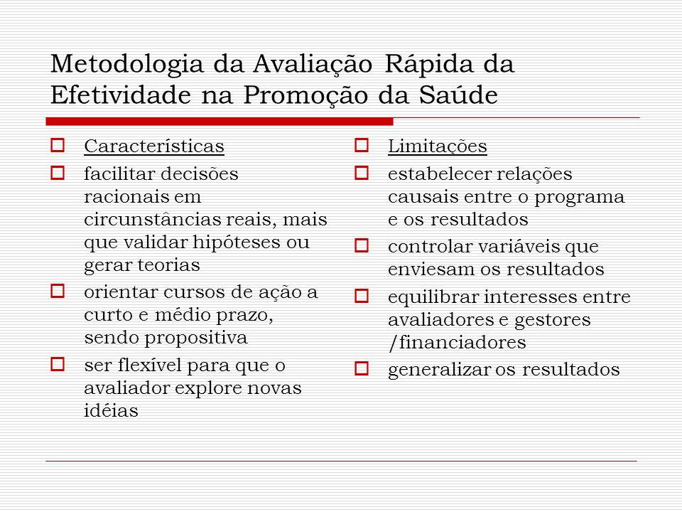 Metodologia da Avaliação Rápida da Efetividade na Promoção da Saúde  Características  facilitar decisões racionais em circunstâncias reais, mais que