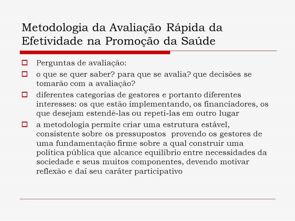 Metodologia da Avaliação Rápida da Efetividade na Promoção da Saúde  Perguntas de avaliação:  o que se quer saber? para que se avalia? que decisões