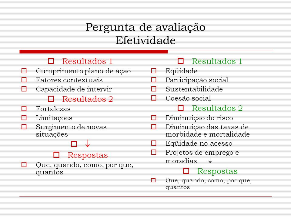 Pergunta de avaliação Efetividade  Resultados 1  Cumprimento plano de ação  Fatores contextuais  Capacidade de intervir  Resultados 2  Fortaleza