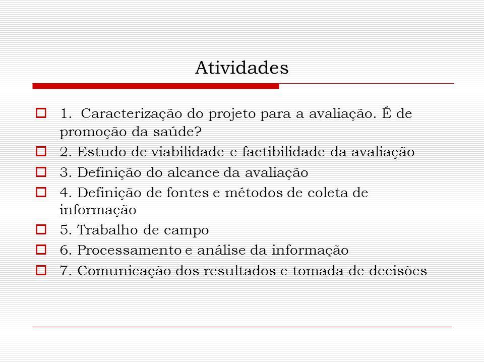 Atividades  1. Caracterização do projeto para a avaliação. É de promoção da saúde?  2. Estudo de viabilidade e factibilidade da avaliação  3. Defin