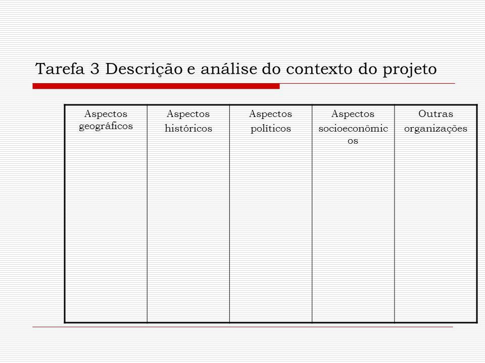 Tarefa 3 Descrição e análise do contexto do projeto Aspectos geográficos Aspectos históricos Aspectos políticos Aspectos socioeconômic os Outras organ