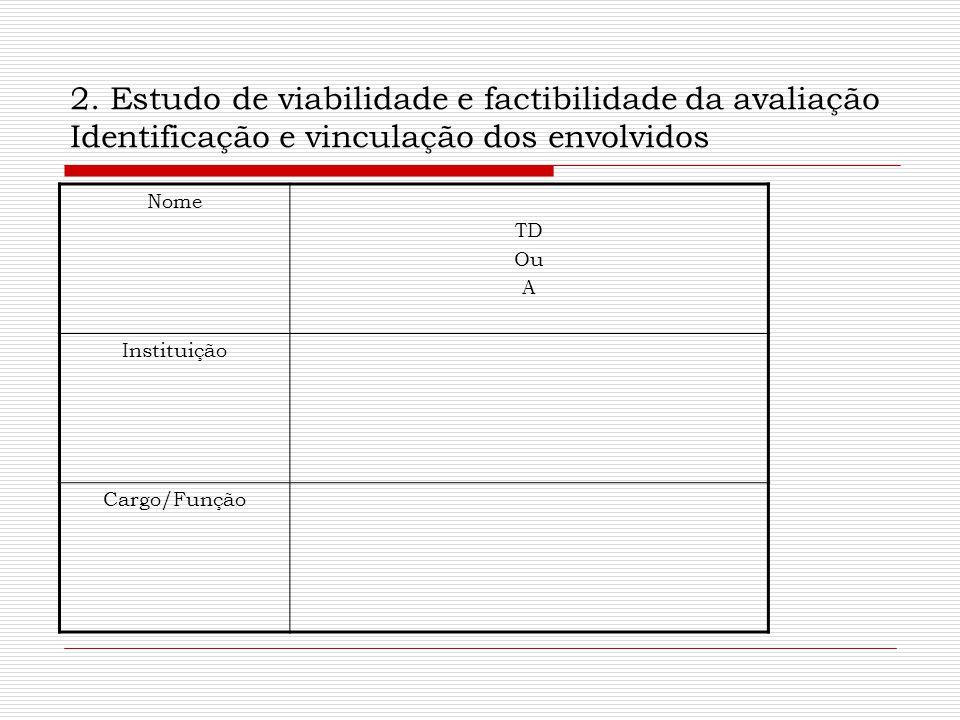 2. Estudo de viabilidade e factibilidade da avaliação Identificação e vinculação dos envolvidos Nome TD Ou A Instituição Cargo/Função