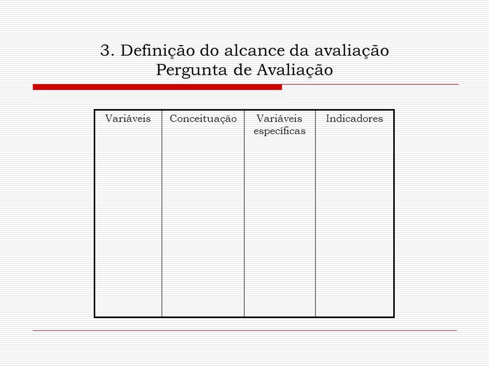 3. Definição do alcance da avaliação Pergunta de Avaliação VariáveisConceituaçãoVariáveis específicas Indicadores