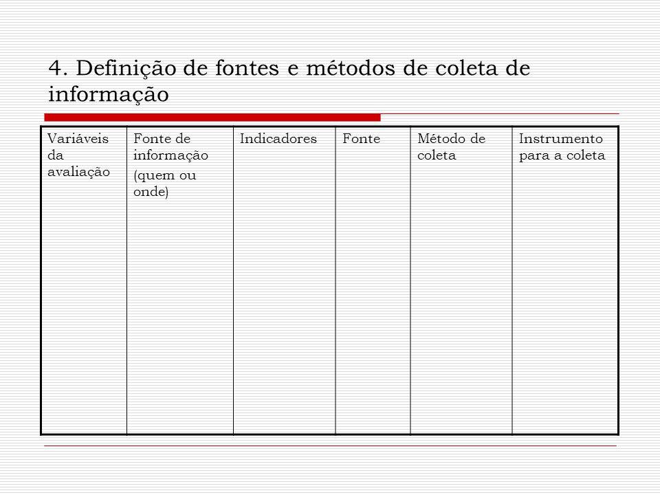 4. Definição de fontes e métodos de coleta de informação Variáveis da avaliação Fonte de informação (quem ou onde) IndicadoresFonteMétodo de coleta In