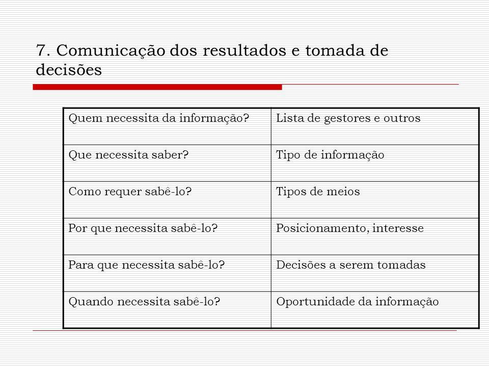 7. Comunicação dos resultados e tomada de decisões Quem necessita da informação?Lista de gestores e outros Que necessita saber?Tipo de informação Como