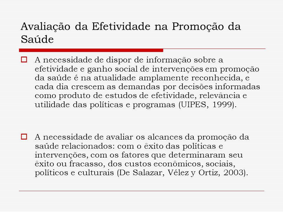 Avaliação da Efetividade na Promoção da Saúde  A necessidade de dispor de informação sobre a efetividade e ganho social de intervenções em promoção d