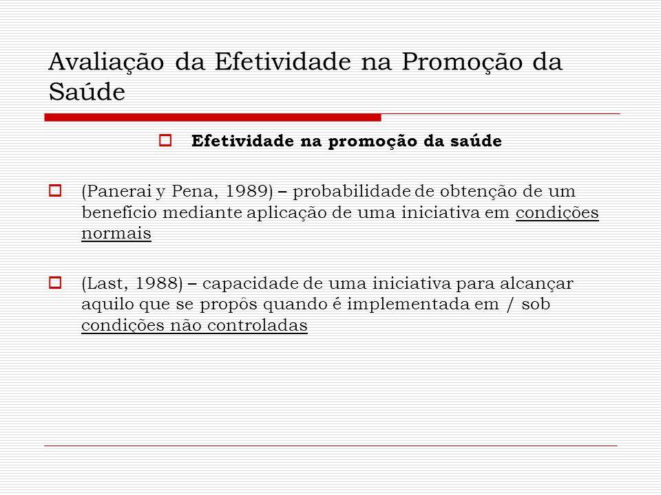 Avaliação da Efetividade na Promoção da Saúde  Efetividade na promoção da saúde  (Panerai y Pena, 1989) – probabilidade de obtenção de um benefício