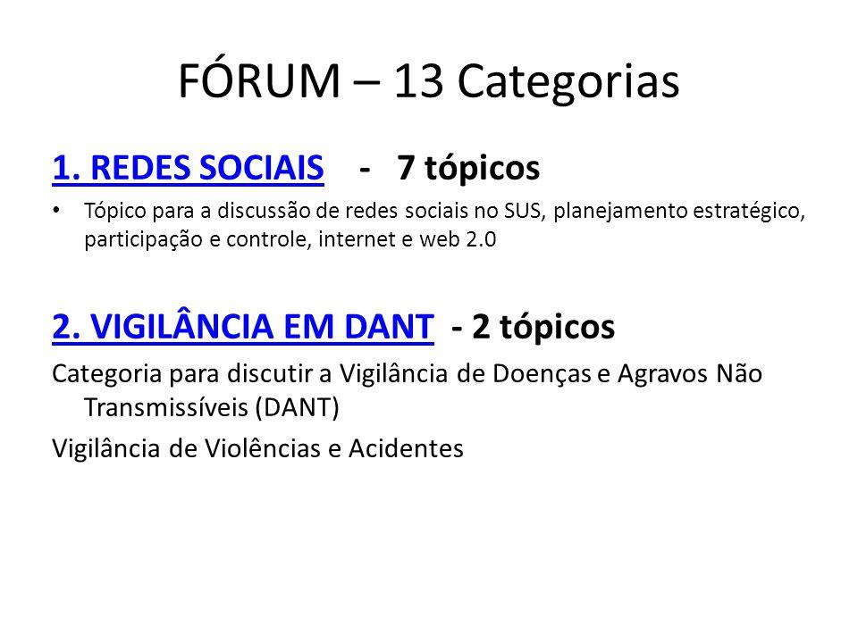 FÓRUM – 13 Categorias 1. REDES SOCIAIS1. REDES SOCIAIS - 7 tópicos Tópico para a discussão de redes sociais no SUS, planejamento estratégico, particip