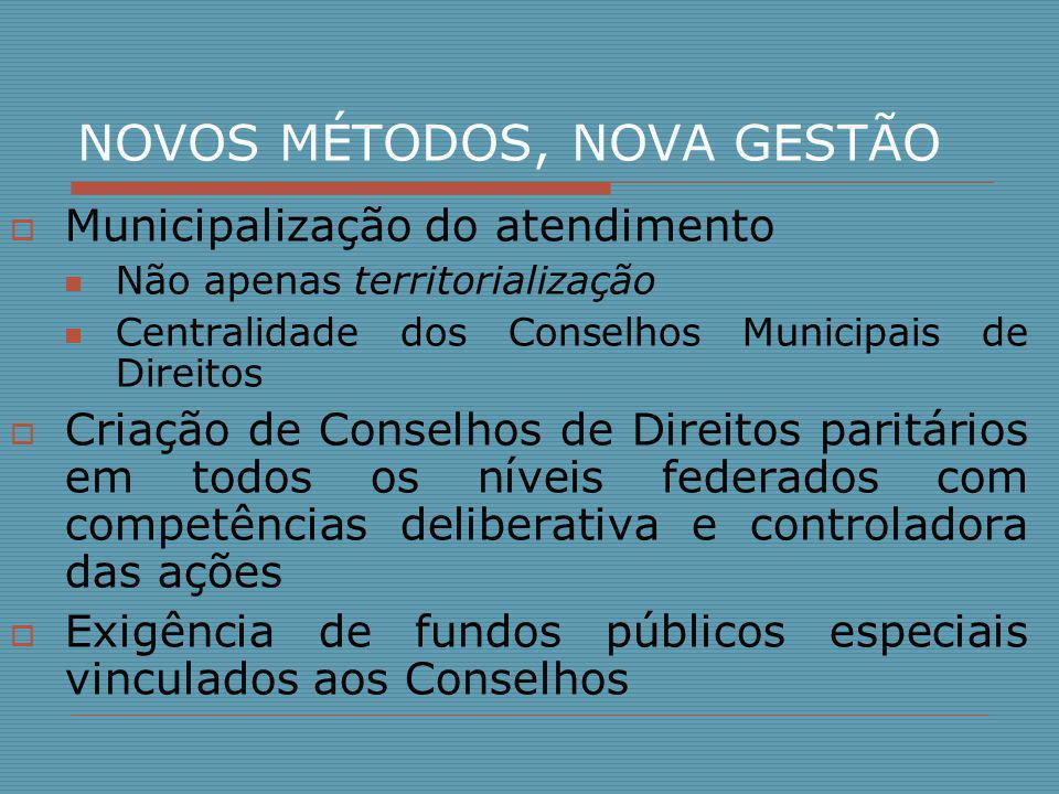NOVOS MÉTODOS, NOVA GESTÃO  Municipalização do atendimento Não apenas territorialização Centralidade dos Conselhos Municipais de Direitos  Criação d