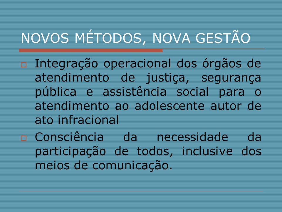 NOVOS MÉTODOS, NOVA GESTÃO  Integração operacional dos órgãos de atendimento de justiça, segurança pública e assistência social para o atendimento ao