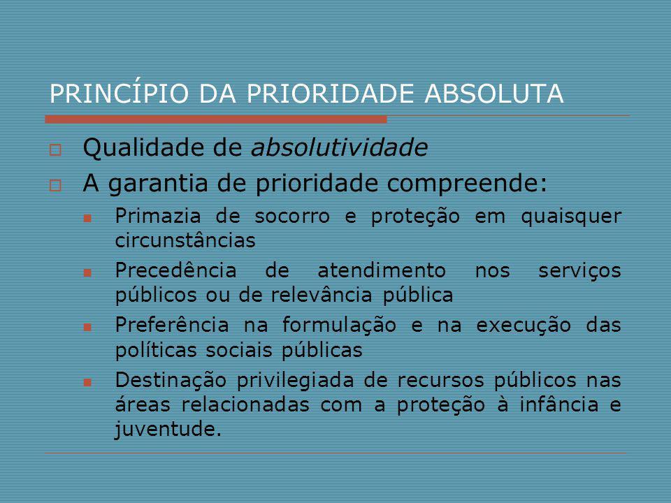PRINCÍPIO DA PRIORIDADE ABSOLUTA  Qualidade de absolutividade  A garantia de prioridade compreende: Primazia de socorro e proteção em quaisquer circ