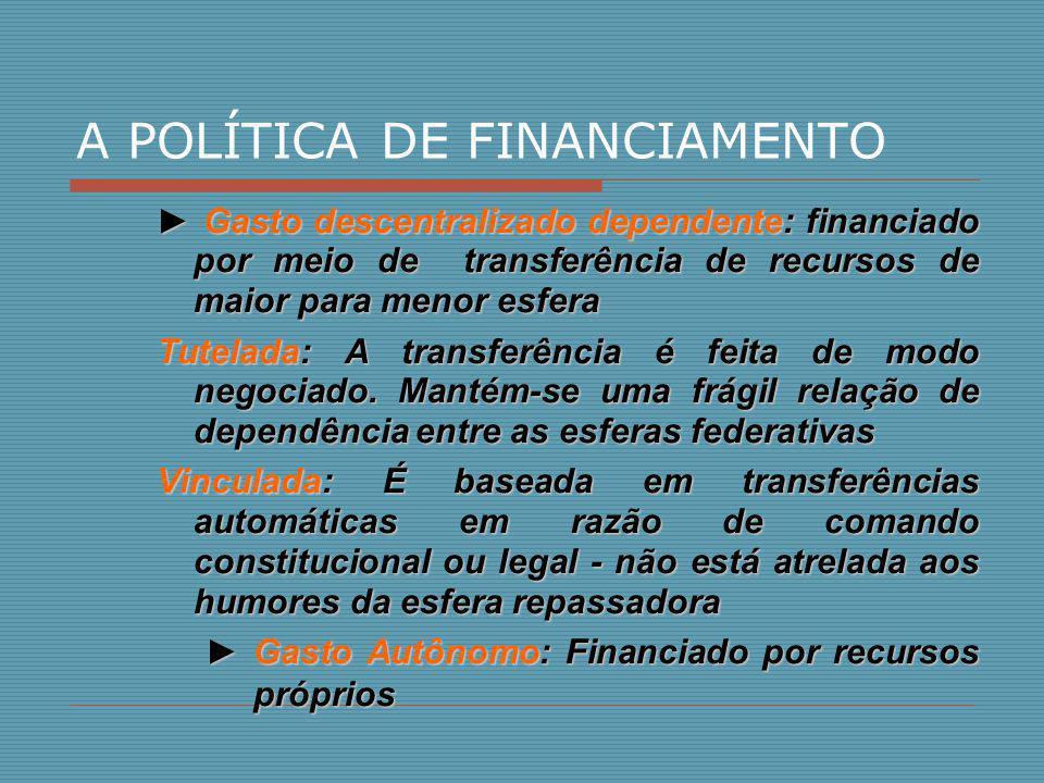 A POLÍTICA DE FINANCIAMENTO ►Gasto descentralizado dependente: financiado por meio de transferência de recursos de maior para menor esfera ► Gasto des