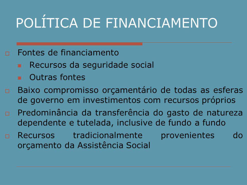 POLÍTICA DE FINANCIAMENTO  Fontes de financiamento Recursos da seguridade social Outras fontes  Baixo compromisso orçamentário de todas as esferas d