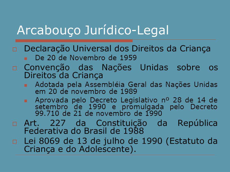 Arcabouço Jurídico-Legal  Declaração Universal dos Direitos da Criança De 20 de Novembro de 1959  Convenção das Nações Unidas sobre os Direitos da C