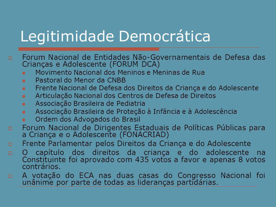 Legitimidade Democrática  Forum Nacional de Entidades Não-Governamentais de Defesa das Crianças e Adolescente (FORUM DCA) Movimento Nacional dos Meni