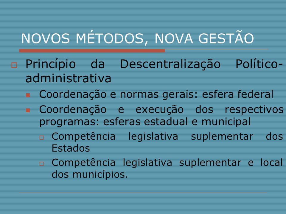 NOVOS MÉTODOS, NOVA GESTÃO  Participação da população na formulação e no controle das ações em todos os níveis Forma de democracia participativa Ideal de eficácia das ações e do controle Crise do modelo representativo