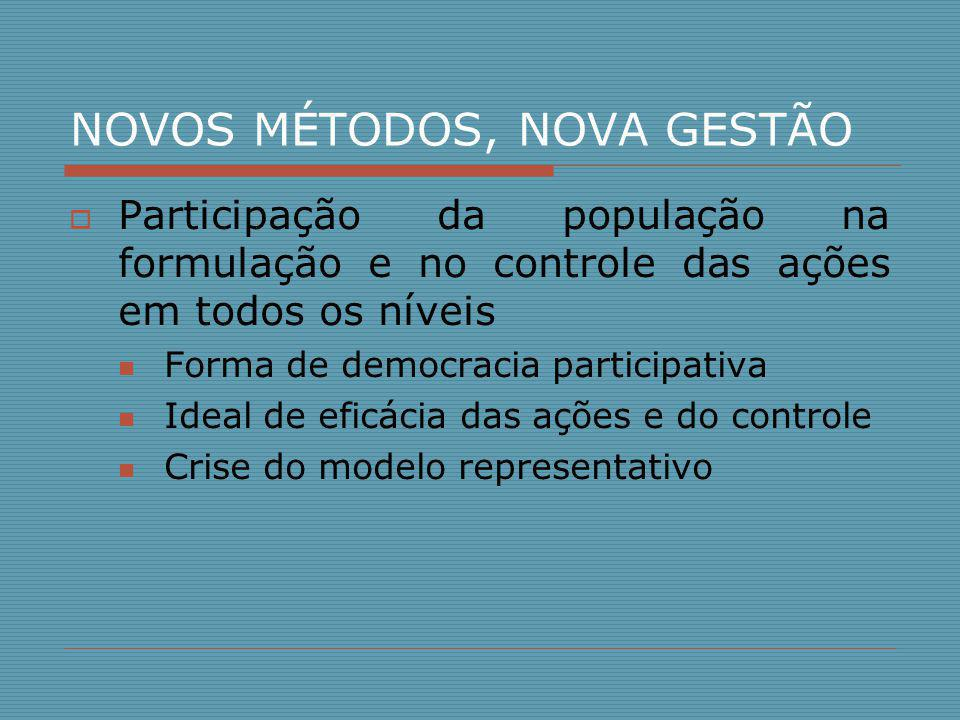 NOVOS MÉTODOS, NOVA GESTÃO  Participação da população na formulação e no controle das ações em todos os níveis Forma de democracia participativa Idea