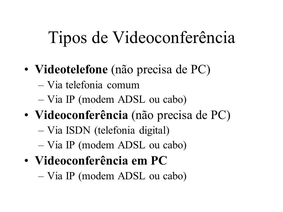Videofones de Mesa