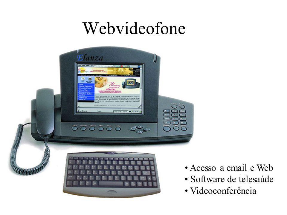 Videoconferência de Baixo Custo Equipamento de videoconferência Controle remoto Telefone comum Aparelho de TV comum Conexão rede IP