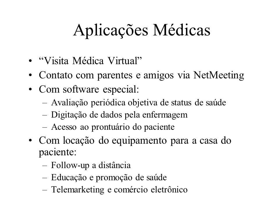 Solução cabeada Apartamento Roteador Rede Interna Sala do médico Internet Casa do médico ADSL ou cabo