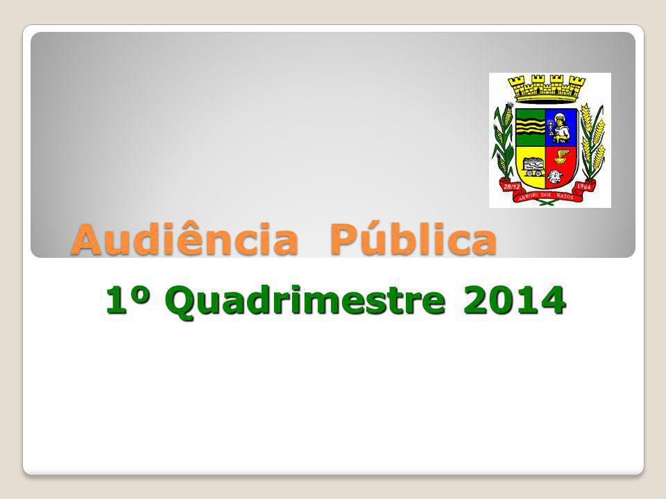 Audiência Pública Audiência Pública 1º Quadrimestre 2014