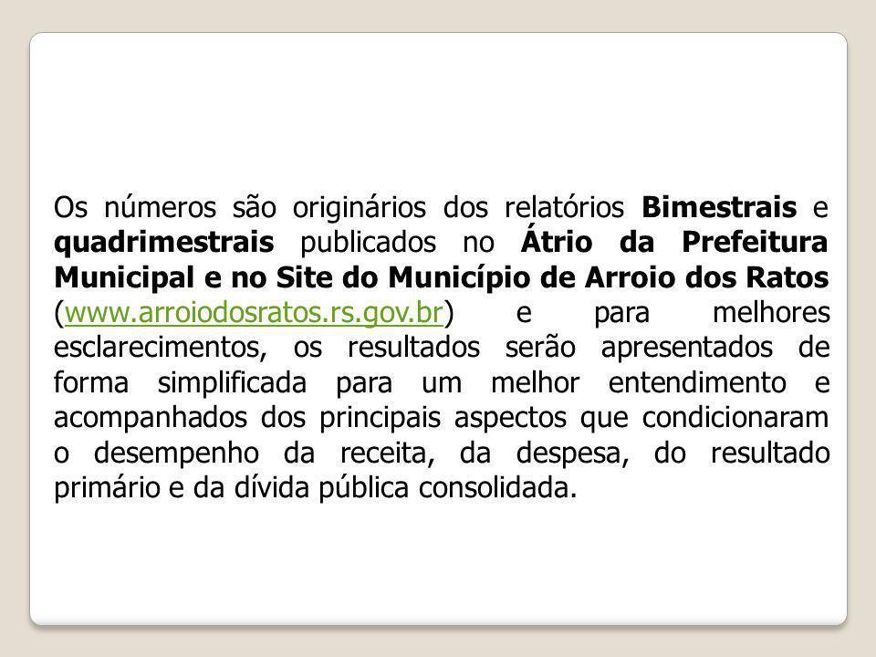 Os números são originários dos relatórios Bimestrais e quadrimestrais publicados no Átrio da Prefeitura Municipal e no Site do Município de Arroio dos