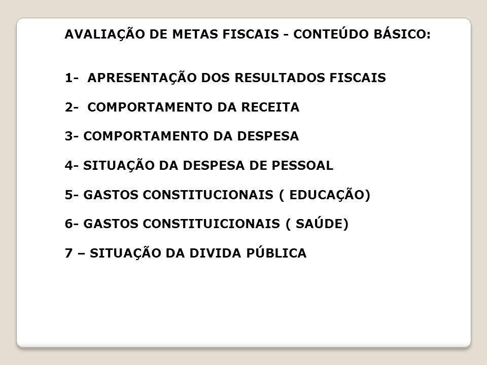 AVALIAÇÃO DE METAS FISCAIS - CONTEÚDO BÁSICO: 1- APRESENTAÇÃO DOS RESULTADOS FISCAIS 2- COMPORTAMENTO DA RECEITA 3- COMPORTAMENTO DA DESPESA 4- SITUAÇ