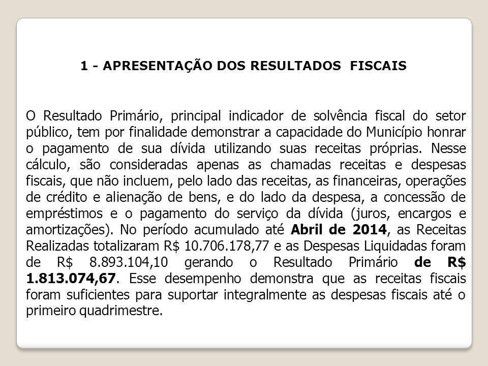 O Resultado Primário, principal indicador de solvência fiscal do setor público, tem por finalidade demonstrar a capacidade do Município honrar o pagam