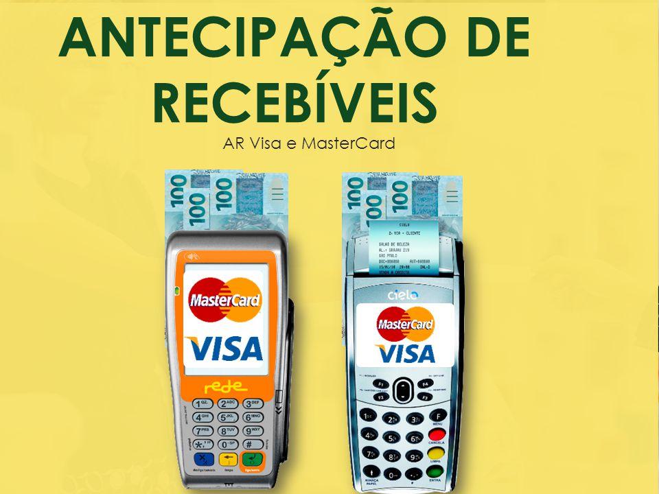 Classificação da Informação: Uso Irrestrito ANTECIPAÇÃO DE RECEBÍVEIS AR Visa e MasterCard