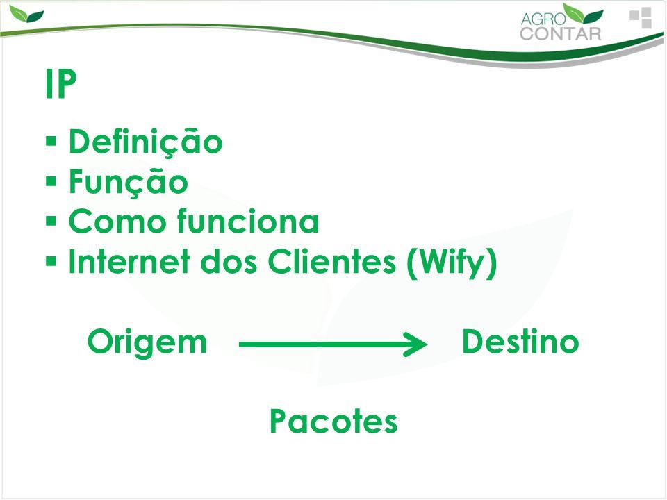 IP  Definição  Função  Como funciona  Internet dos Clientes (Wify) Origem Destino Pacotes