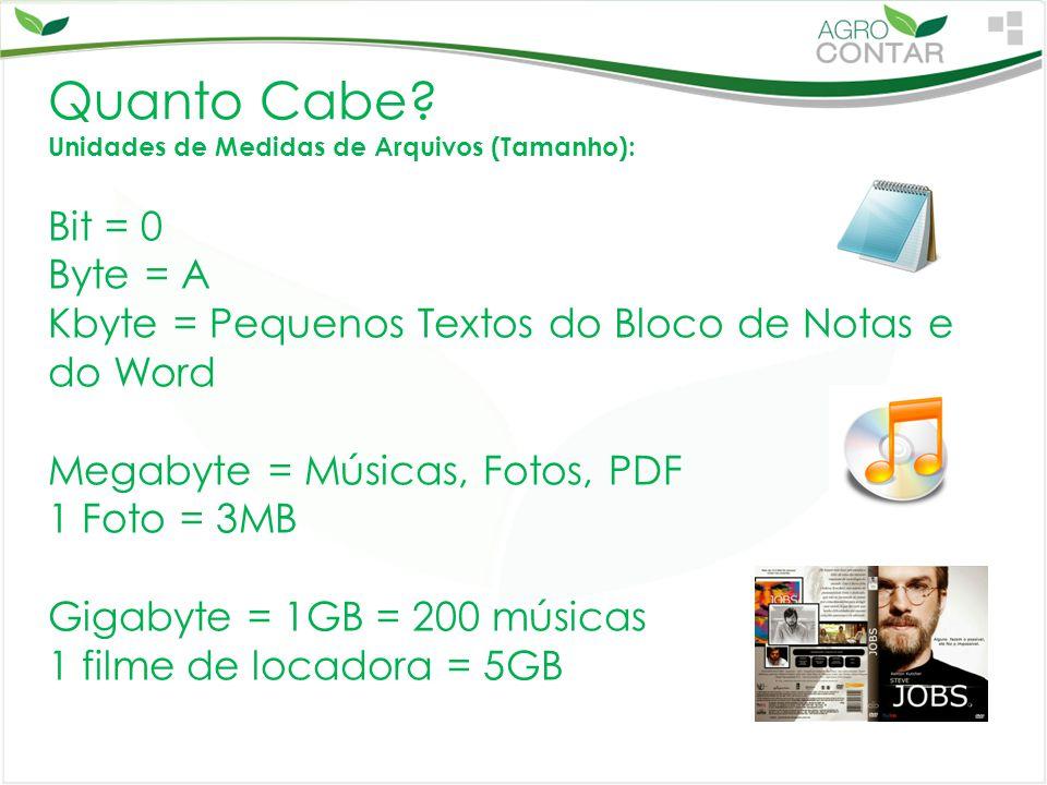 Quanto Cabe? Unidades de Medidas de Arquivos (Tamanho): Bit = 0 Byte = A Kbyte = Pequenos Textos do Bloco de Notas e do Word Megabyte = Músicas, Fotos