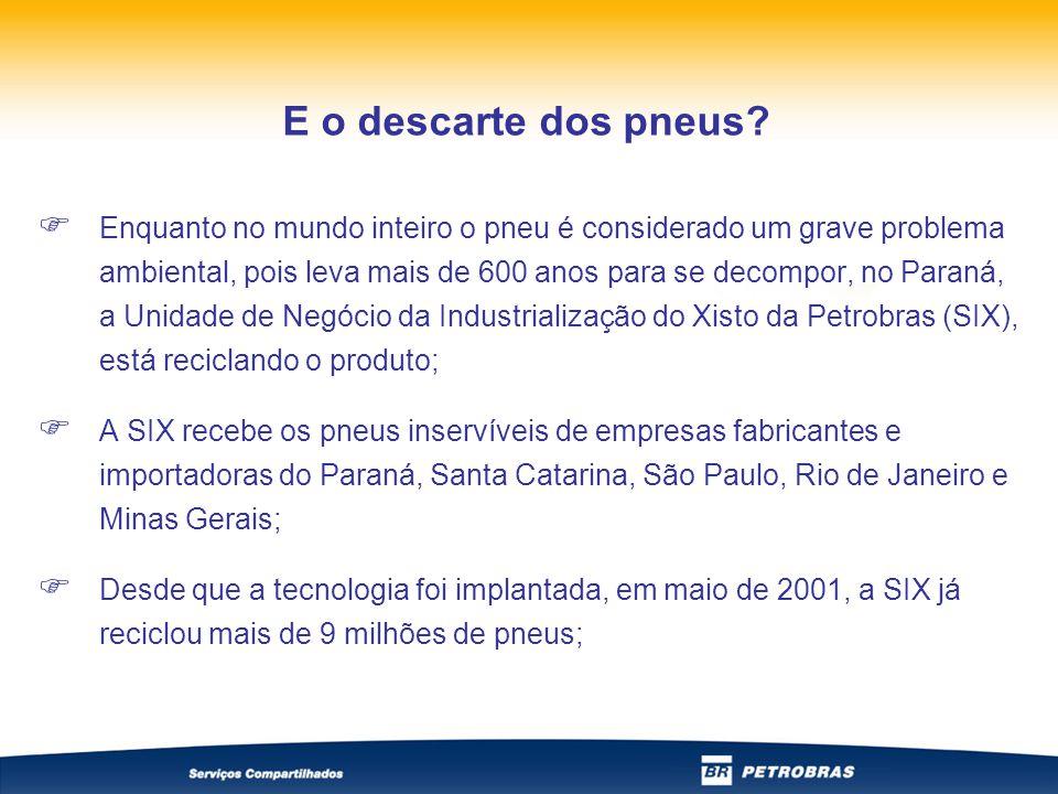  Enquanto no mundo inteiro o pneu é considerado um grave problema ambiental, pois leva mais de 600 anos para se decompor, no Paraná, a Unidade de Negócio da Industrialização do Xisto da Petrobras (SIX), está reciclando o produto;  A SIX recebe os pneus inservíveis de empresas fabricantes e importadoras do Paraná, Santa Catarina, São Paulo, Rio de Janeiro e Minas Gerais;  Desde que a tecnologia foi implantada, em maio de 2001, a SIX já reciclou mais de 9 milhões de pneus; E o descarte dos pneus?
