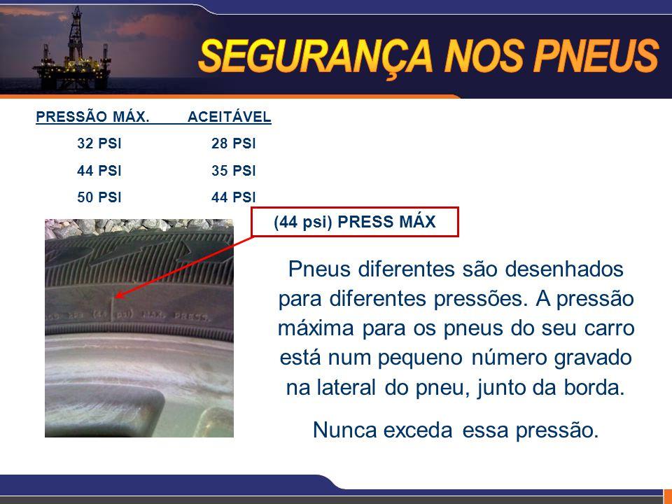 PRESSÃO MÁX. ACEITÁVEL 32 PSI28 PSI 44 PSI35 PSI 50 PSI44 PSI Pneus diferentes são desenhados para diferentes pressões. A pressão máxima para os pneus