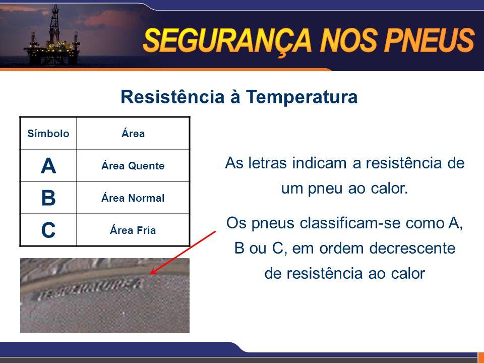 Resistência à Temperatura As letras indicam a resistência de um pneu ao calor. Os pneus classificam-se como A, B ou C, em ordem decrescente de resistê