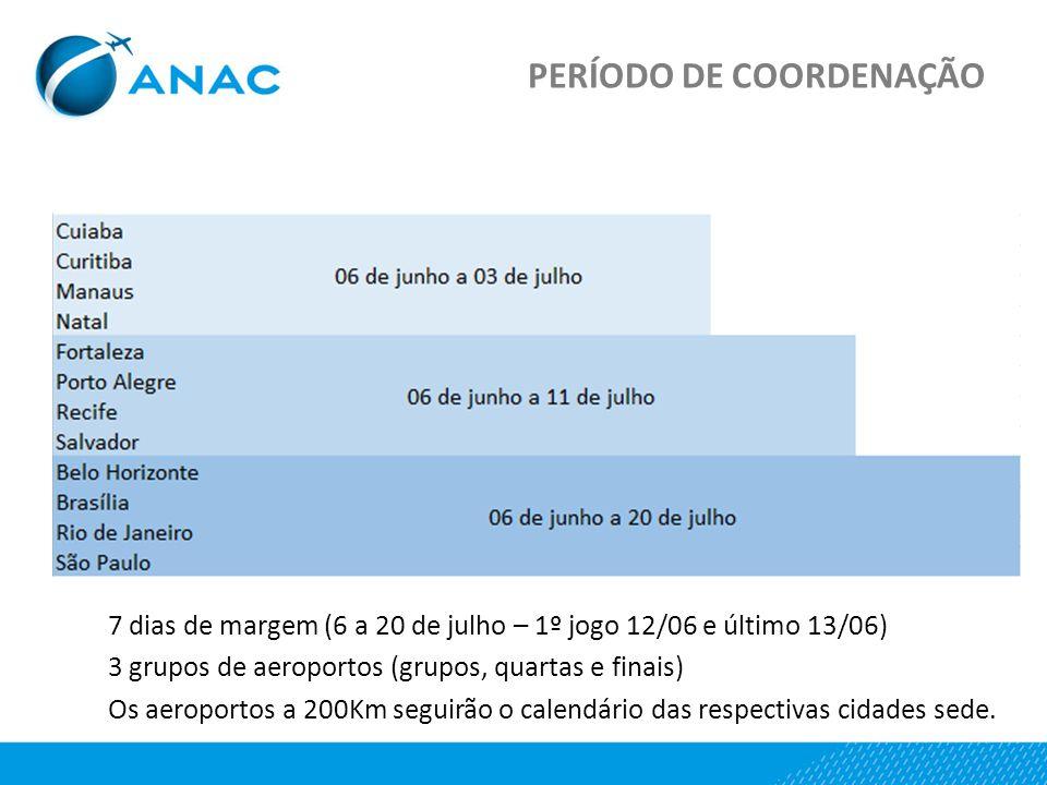 PERÍODO DE COORDENAÇÃO 7 dias de margem (6 a 20 de julho – 1º jogo 12/06 e último 13/06) 3 grupos de aeroportos (grupos, quartas e finais) Os aeroport