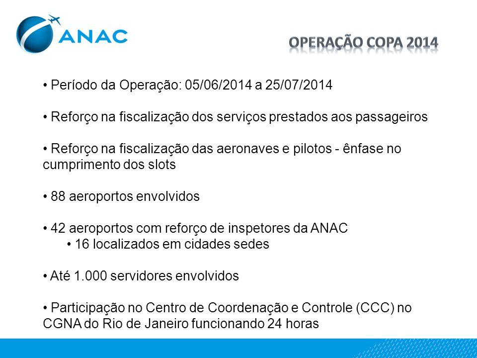 Período da Operação: 05/06/2014 a 25/07/2014 Reforço na fiscalização dos serviços prestados aos passageiros Reforço na fiscalização das aeronaves e pi