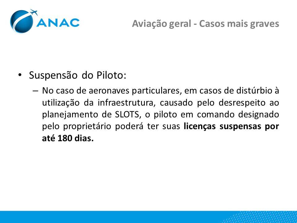 Aviação geral - Casos mais graves Suspensão do Piloto: – No caso de aeronaves particulares, em casos de distúrbio à utilização da infraestrutura, caus