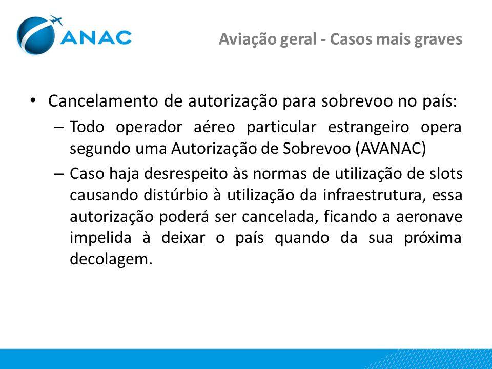 Aviação geral - Casos mais graves Cancelamento de autorização para sobrevoo no país: – Todo operador aéreo particular estrangeiro opera segundo uma Au