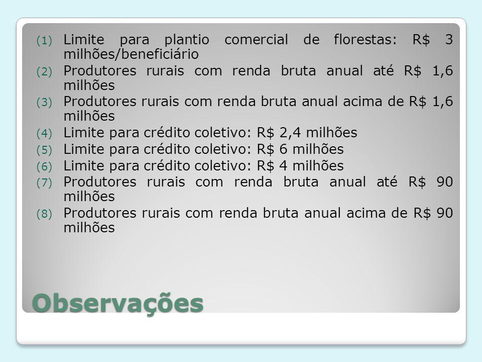 Observações (1) Limite para plantio comercial de florestas: R$ 3 milhões/beneficiário (2) Produtores rurais com renda bruta anual até R$ 1,6 milhões (