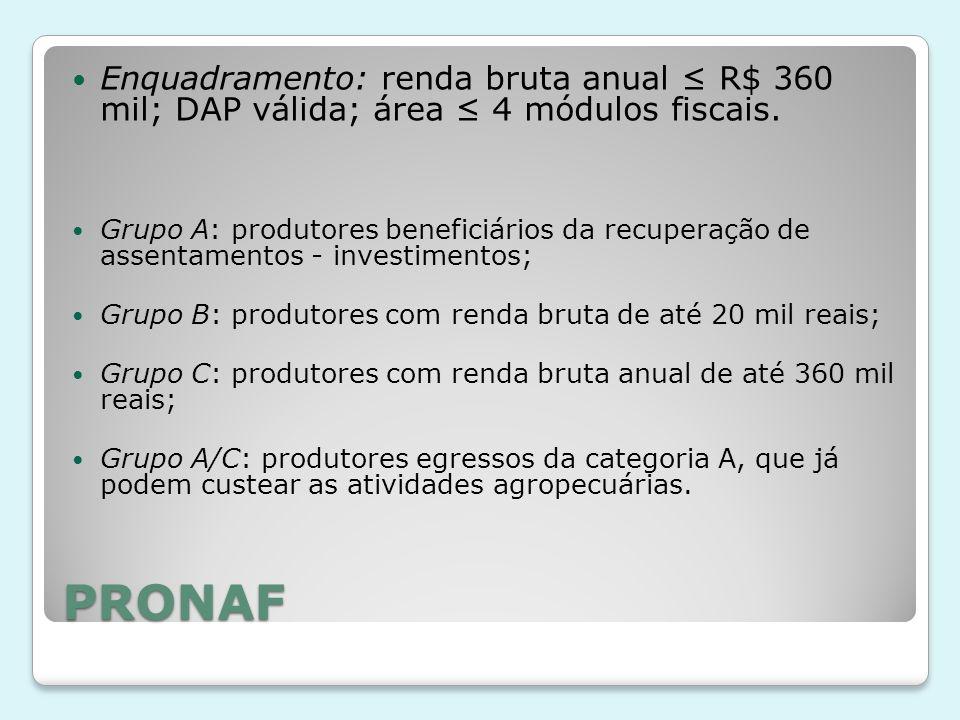 PRONAF Enquadramento: renda bruta anual ≤ R$ 360 mil; DAP válida; área ≤ 4 módulos fiscais. Grupo A: produtores beneficiários da recuperação de assent