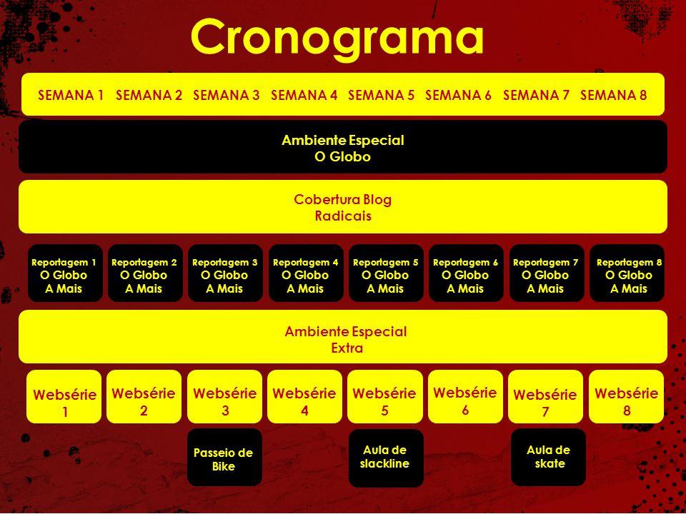 Cronograma SEMANA 1SEMANA 2SEMANA 3SEMANA 4SEMANA 5SEMANA 6SEMANA 7SEMANA 8 Ambiente Especial O Globo Cobertura Blog Radicais Reportagem 1 O Globo A M