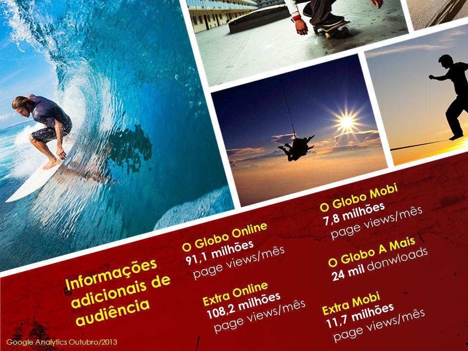 Informações adicionais de audiência O Globo Online 91,1 milhões page views/mês Extra Online 108,2 milhões page views/mês O Globo Mobi 7,8 milhões page