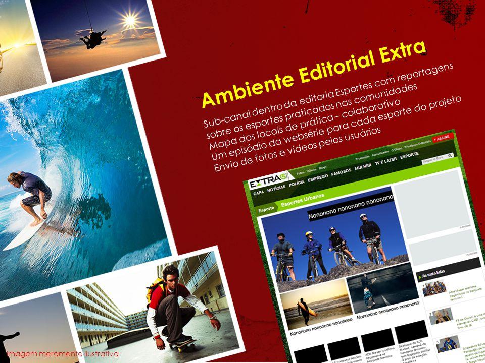 Ambiente Editorial Extra Sub-canal dentro da editoria Esportes com reportagens sobre os esportes praticados nas comunidades Mapa dos locais de prática