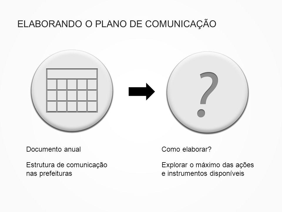 ELABORANDO O PLANO DE COMUNICAÇÃO Documento anual Estrutura de comunicação nas prefeituras Como elaborar? Explorar o máximo das ações e instrumentos d