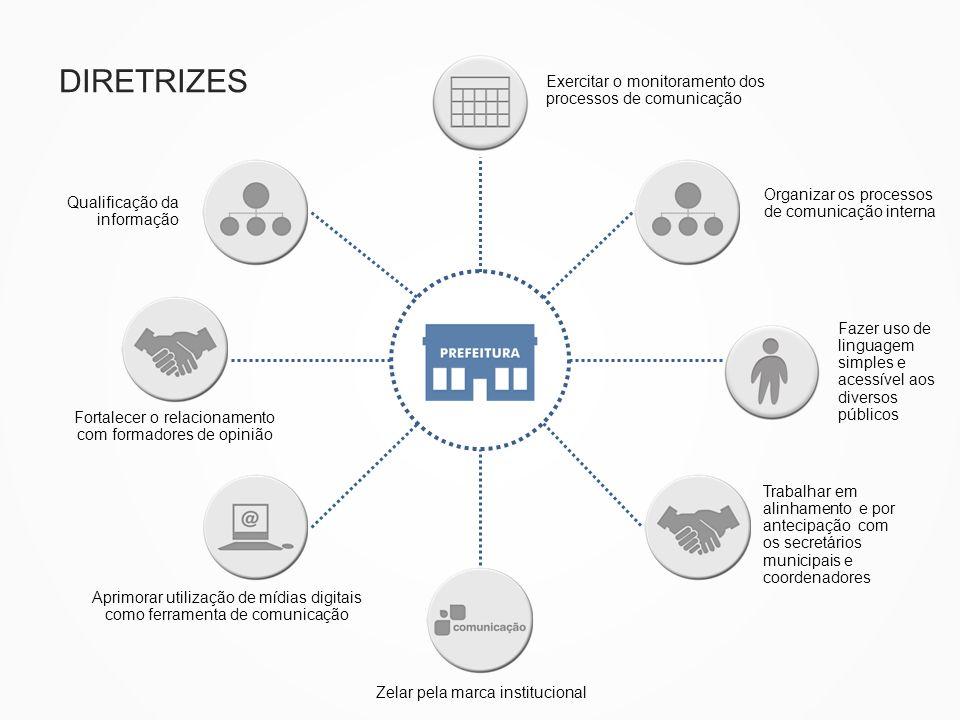 Público Alvo Os públicos serão detalhados no planejamento e na execução das ações de Comunicação, variando conforme o assunto, tema ou projeto objeto da comunicação