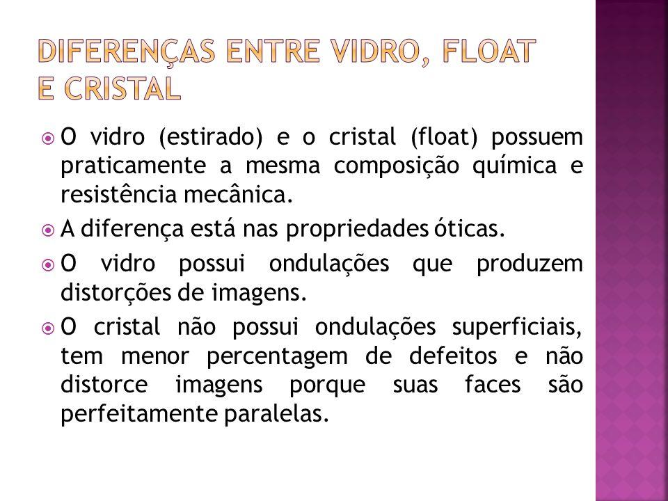  O vidro (estirado) e o cristal (float) possuem praticamente a mesma composição química e resistência mecânica.