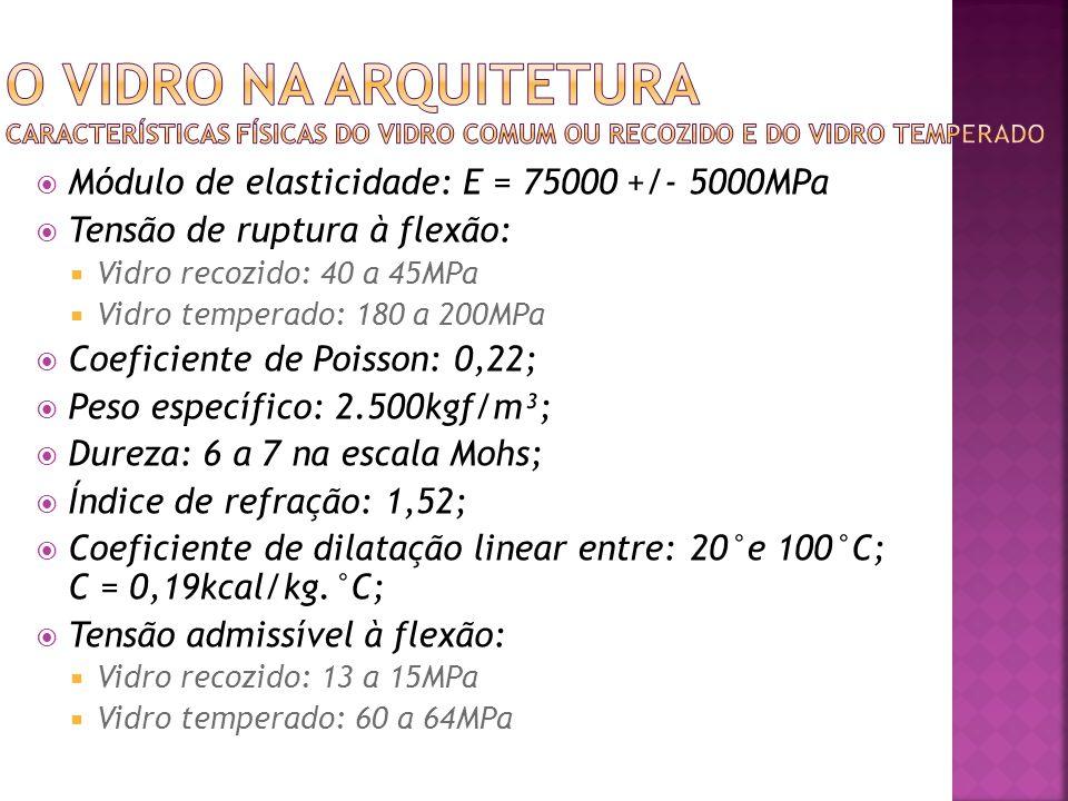  Módulo de elasticidade: E = 75000 +/- 5000MPa  Tensão de ruptura à flexão:  Vidro recozido: 40 a 45MPa  Vidro temperado: 180 a 200MPa  Coeficiente de Poisson: 0,22;  Peso específico: 2.500kgf/m³;  Dureza: 6 a 7 na escala Mohs;  Índice de refração: 1,52;  Coeficiente de dilatação linear entre: 20°e 100°C; C = 0,19kcal/kg.°C;  Tensão admissível à flexão:  Vidro recozido: 13 a 15MPa  Vidro temperado: 60 a 64MPa