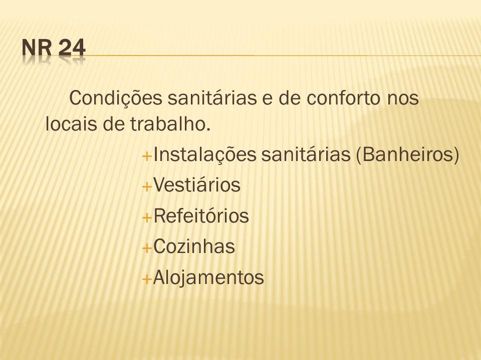 Condições sanitárias e de conforto nos locais de trabalho.  Instalações sanitárias (Banheiros)  Vestiários  Refeitórios  Cozinhas  Alojamentos