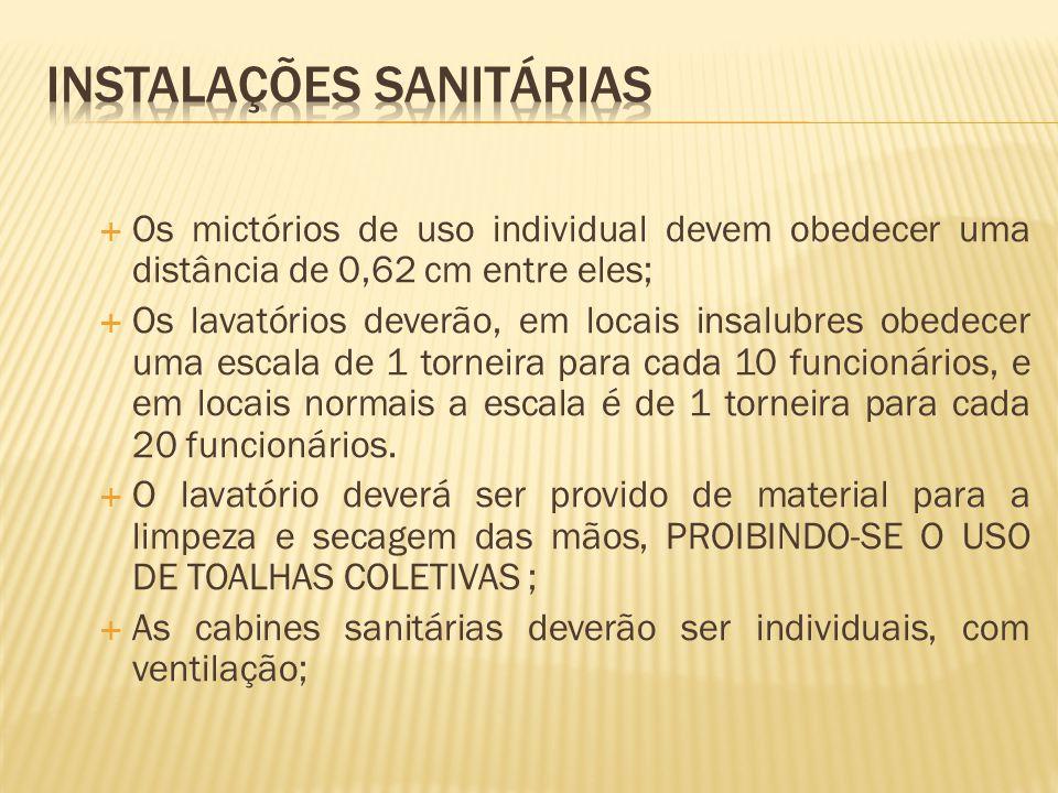  Os mictórios de uso individual devem obedecer uma distância de 0,62 cm entre eles;  Os lavatórios deverão, em locais insalubres obedecer uma escala